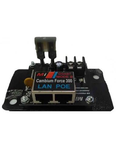Passive 24V Gigabit DC PoE Injector