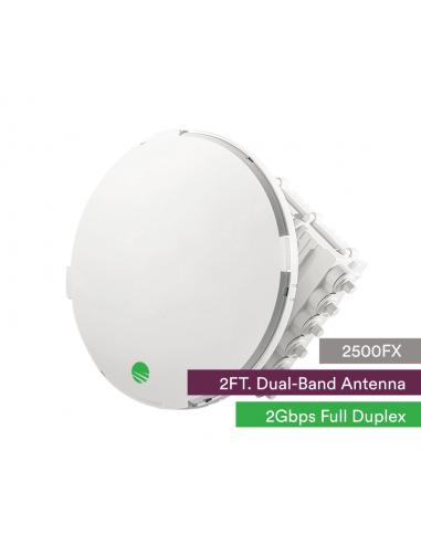 Siklu E-Band (80GHz) PTP link FDD...