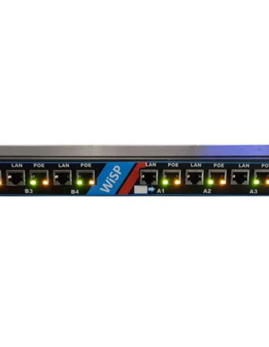 Micro Instruments Managed 4+4 Port...